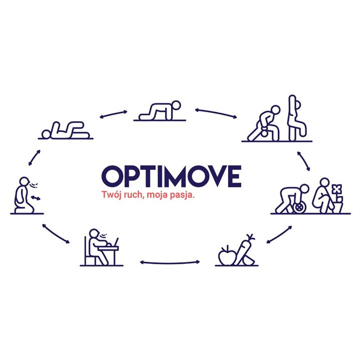 optimove - treningi indywidualne